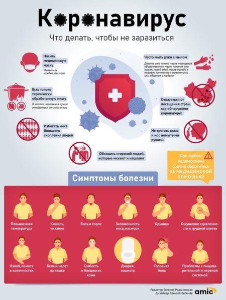 Личная гигиена при коронавирусе