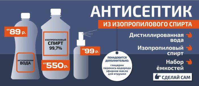 антисептик