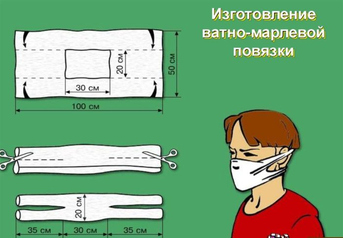 маска из марли
